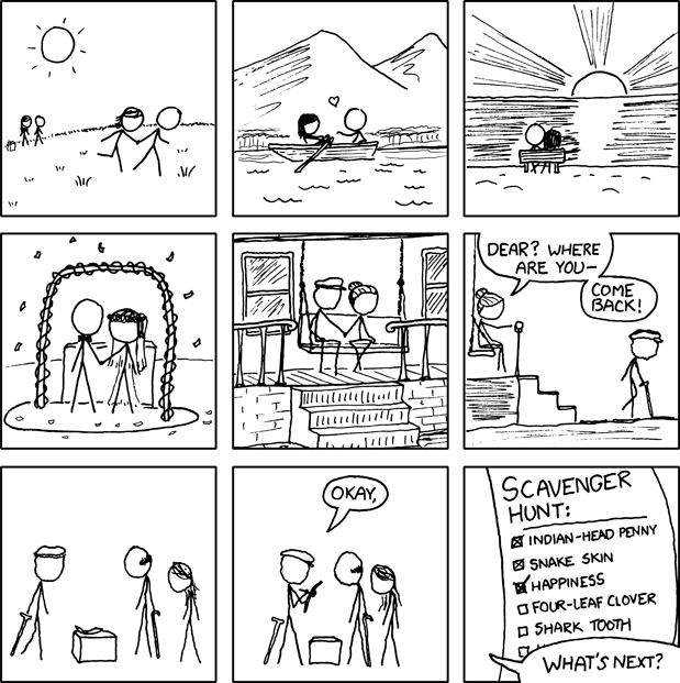 XKCD - Happiness
