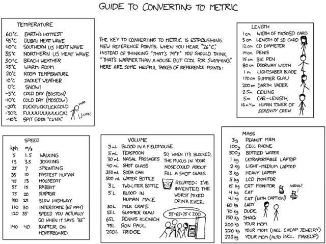 XKCD - Converting to metric