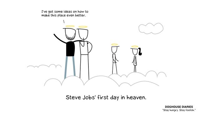 The Doghouse Diaries - R.I.P. Steve Jobs