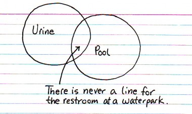 Indexed - Public Pools