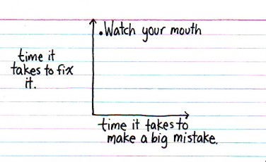 Indexed - Watch your mouth