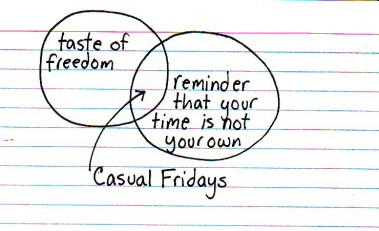 Indexed - Casual Fridays