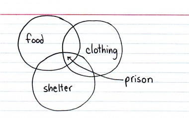Indexed - Prison
