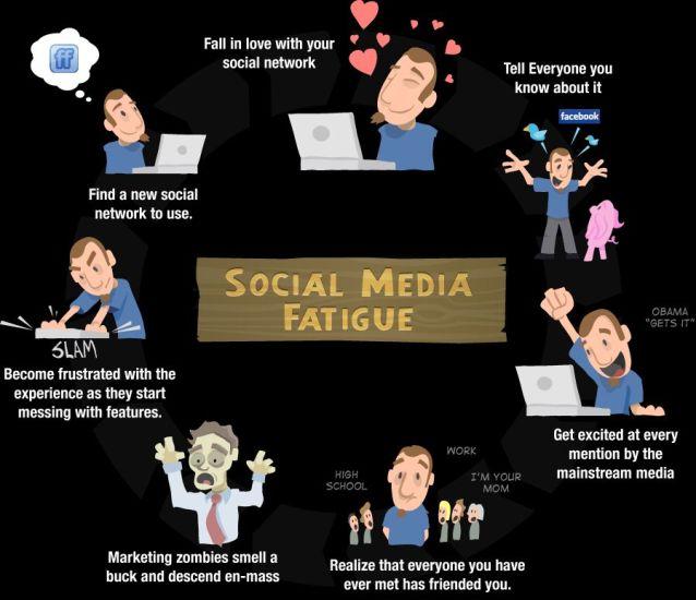 The Brads - Social Media Fatigue
