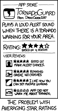 XKCD - Ratings
