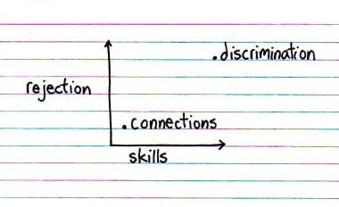 Indexed - Skills
