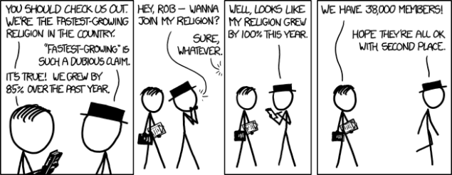 XKCD - Numbers don't lie