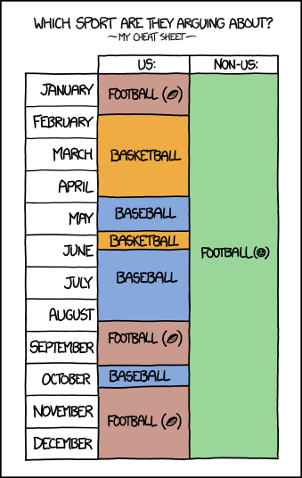 XKCD - Sports arguements cheat sheet