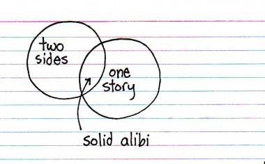 Indexed - Alibi