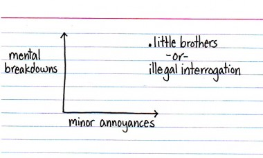 Indexed - Little brothers