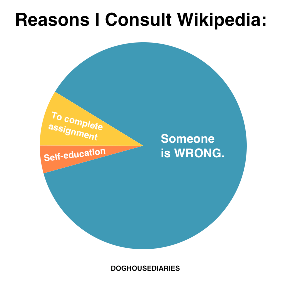 Doghouse Diaries - Reasons for Wikipedia